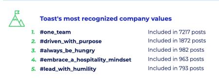 story-content-toast-company-values